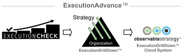 executionadvance